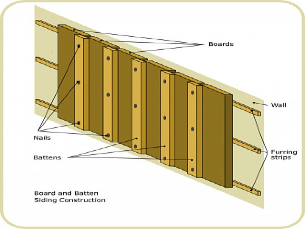 Boarding A Plane How To Board And Batten Siding Board And