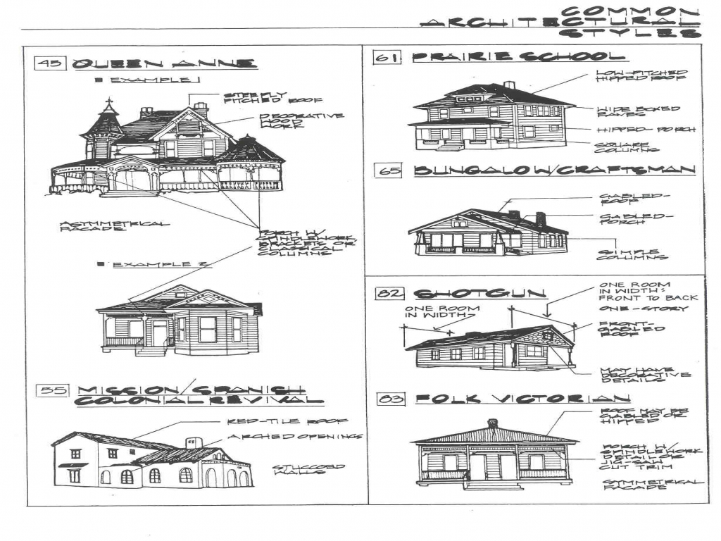 architectural house styles and description architectural