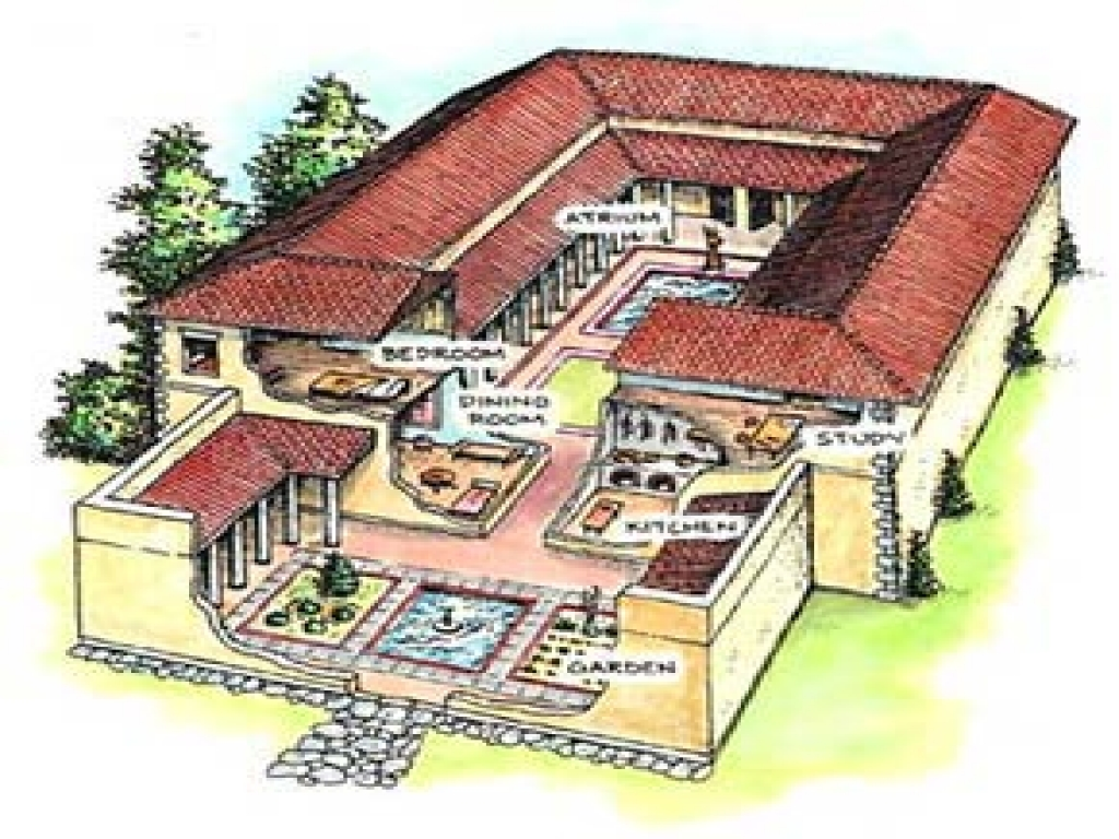 Ancient roman food ancient roman houses roman style house for Ancient roman cuisine
