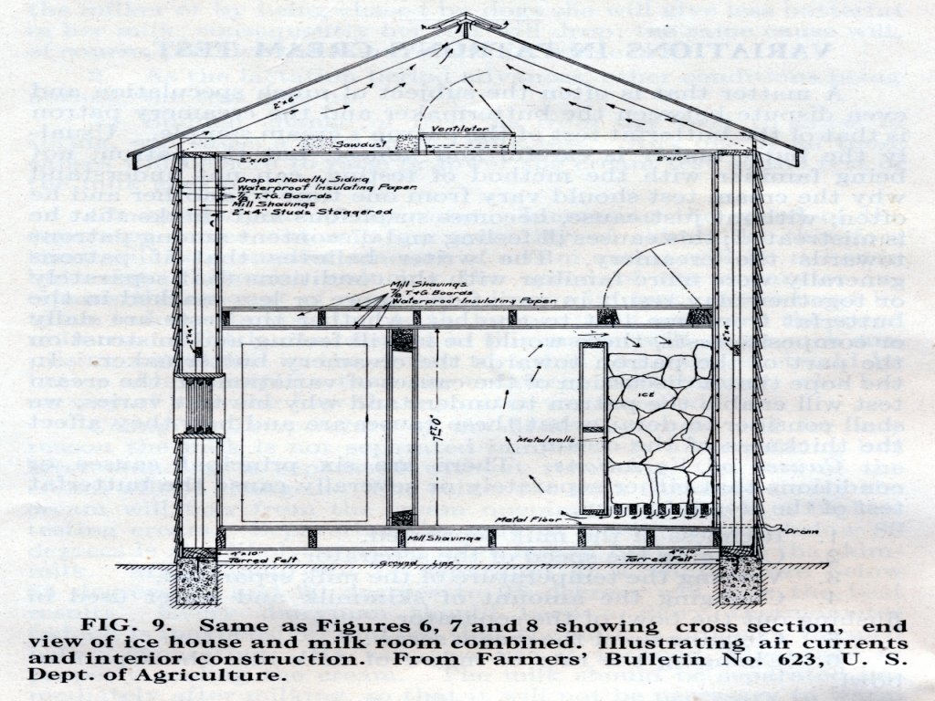 Ice fishing house plans permanent ice house design plans for Ice house blueprints