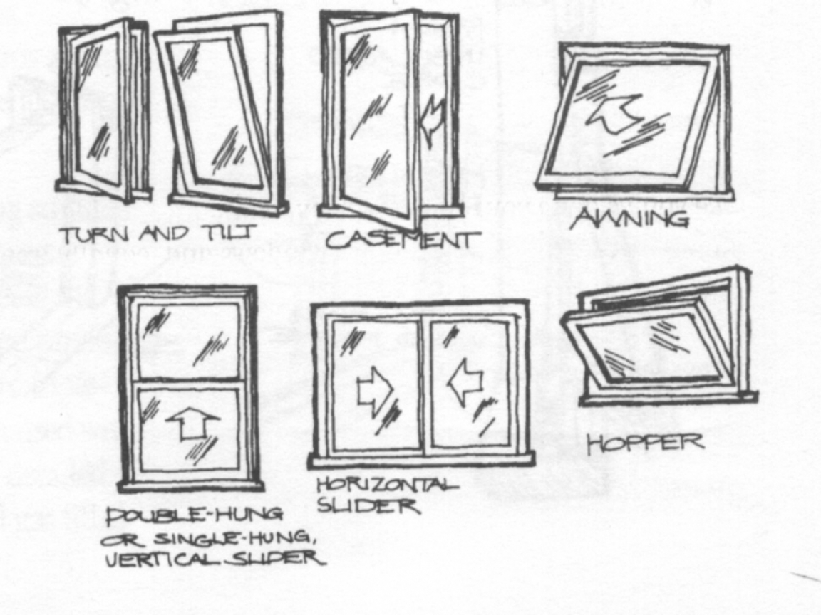 Window Types And Styles Operable Window Types