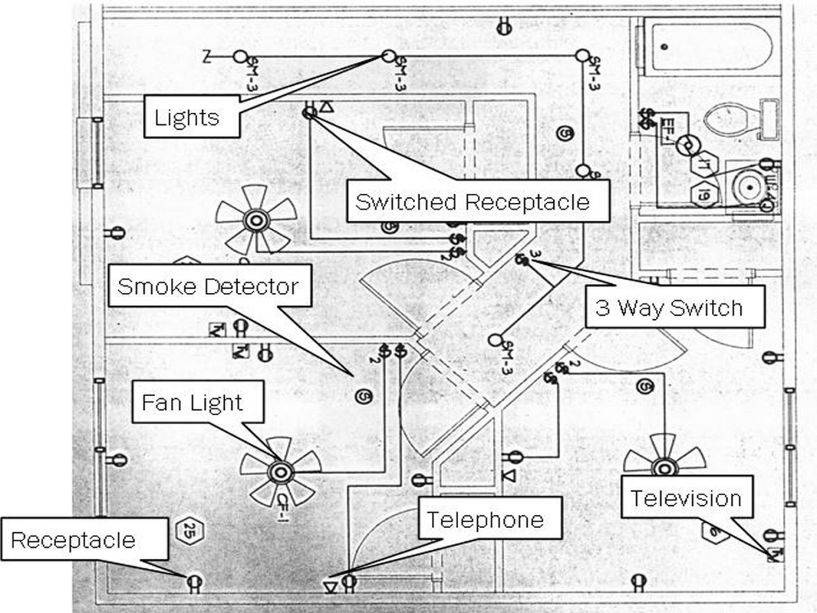 Blueprint electrical symbols for home wiring wire center magnificent blueprint electrical symbols component best images for rh oursweetbakeshop info electrical symbols pdf electrical wiring diagrams symbols chart malvernweather Image collections