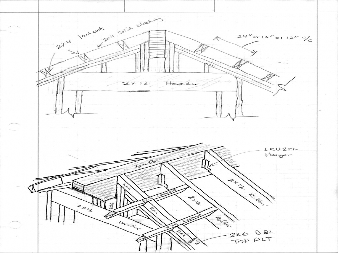 Gable Roof Detail Drawings Roof Covers Examples Gable