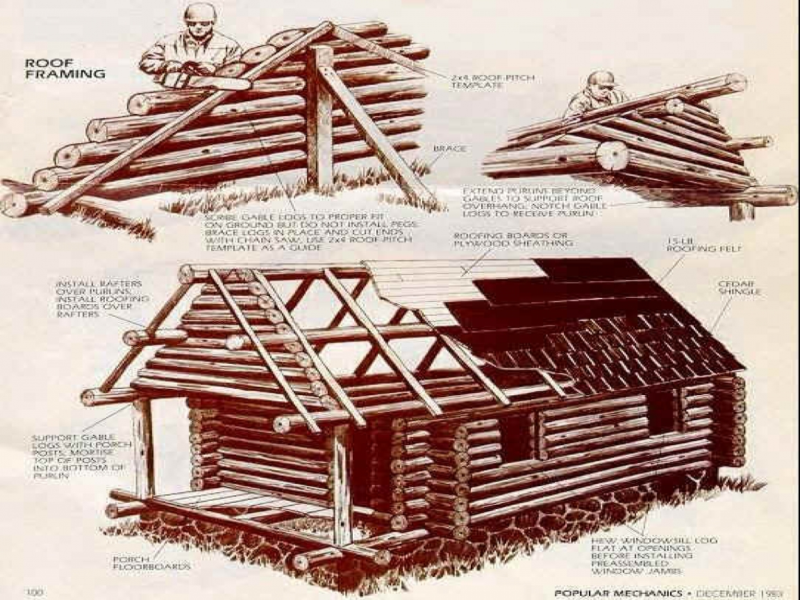 Do It Yourself Home Design: Small Log Cabins To Build Build A Small Log Cabin, Do It