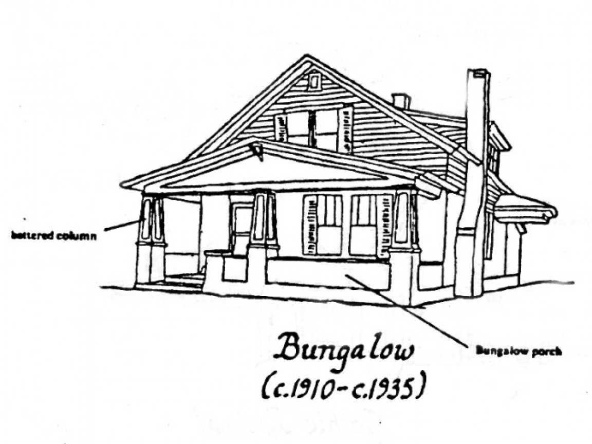 Craftsman bungalow house plans bungalow open floor plans for Old bungalow house plans