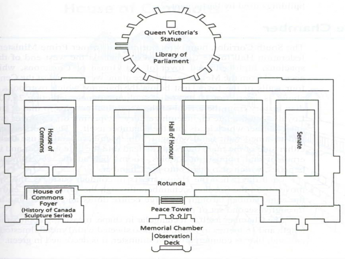 House Plans Country French