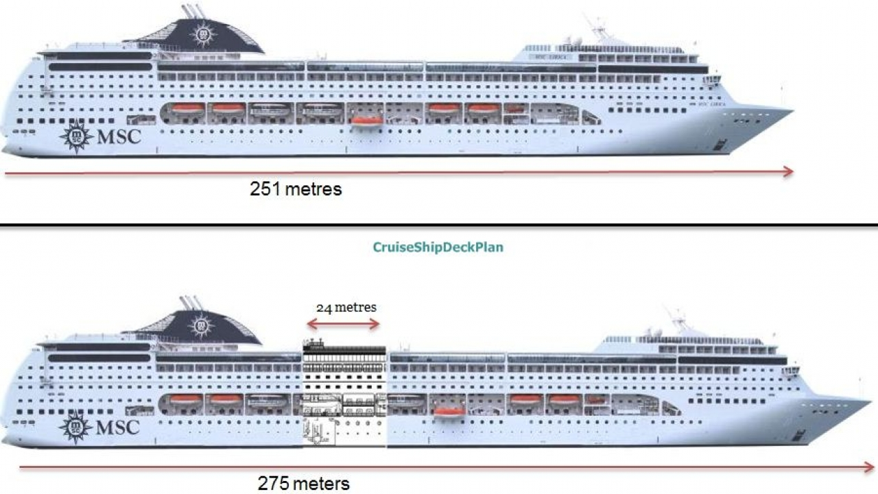 MSC Armonia Current Position Armonia Cruise Ship