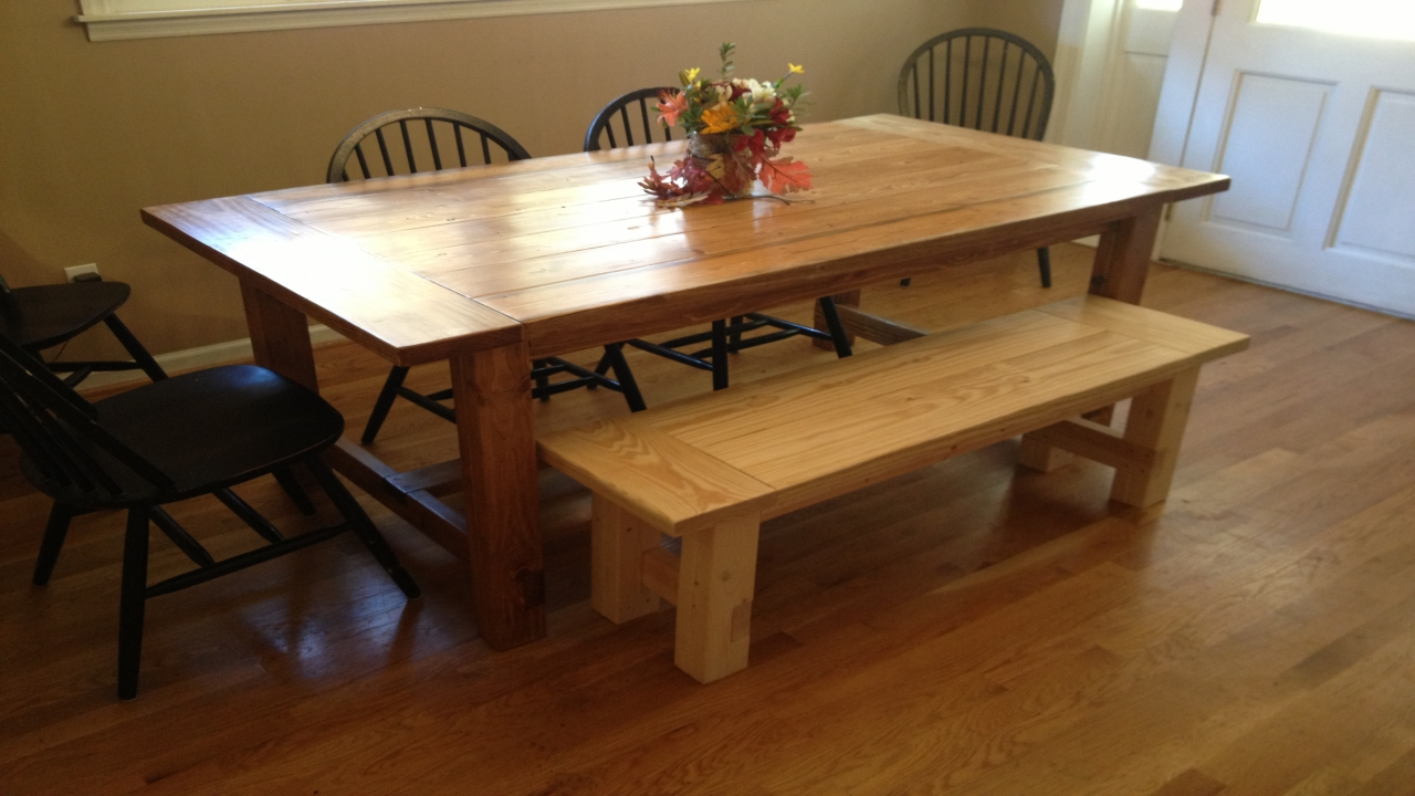 Rustic farmhouse table with bench rustic farmhouse table for Rustic farmhouse table and chairs