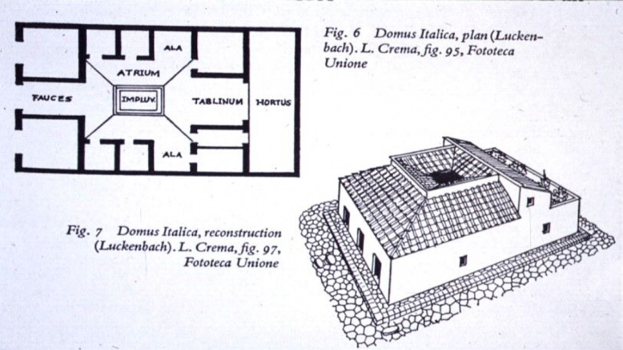 Roman atrium house plan roman domus architecture roman for Roman architecture house design