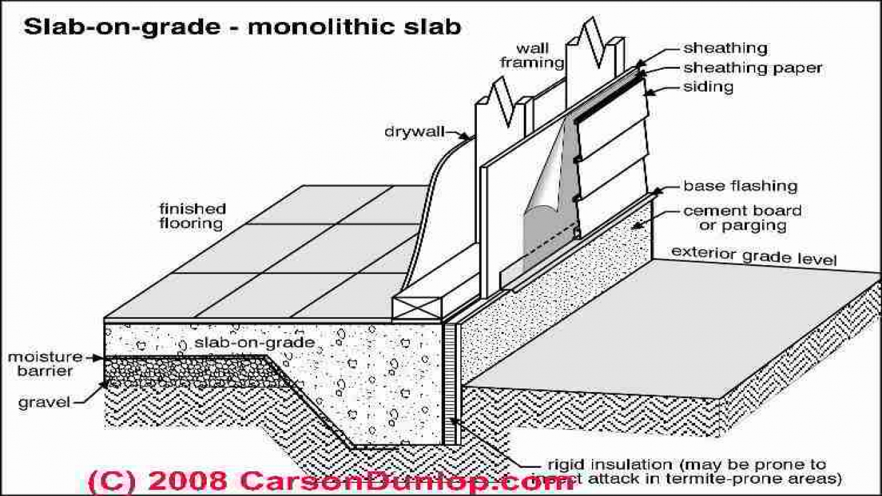 Reinforcing concrete slab on grade concrete slab on grade for Concrete slab house plans