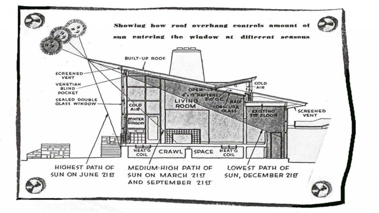 Passive solar house plans small house passive solar plans for Passive solar ranch house plans