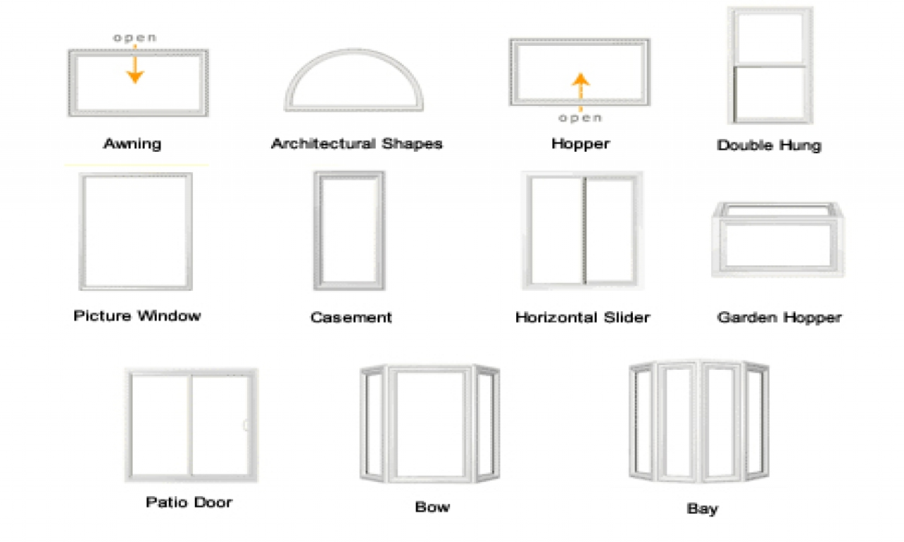 Replacement Window Types Types Of Residential Windows