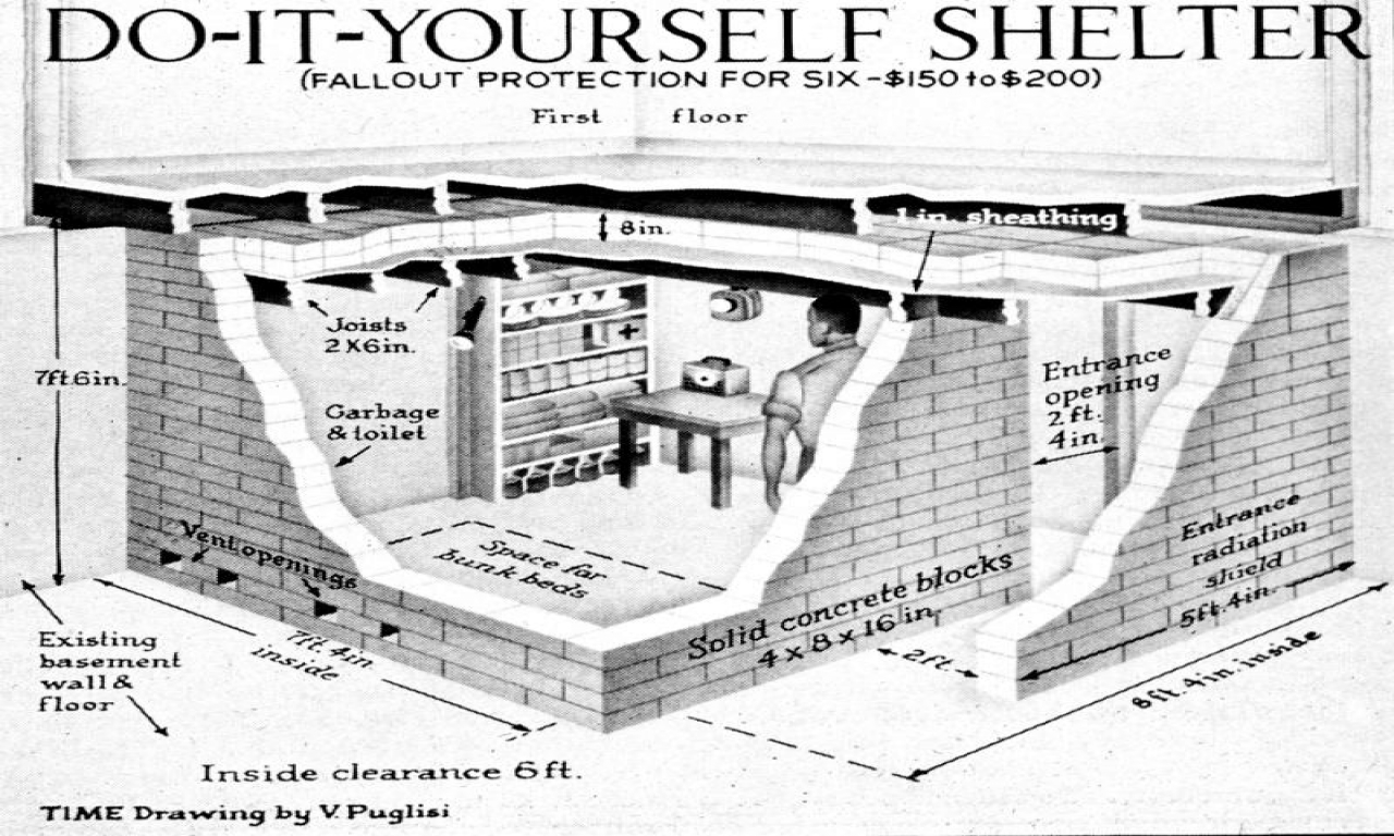Storm Shelter Plans : Prefabricated storm shelters underground diy
