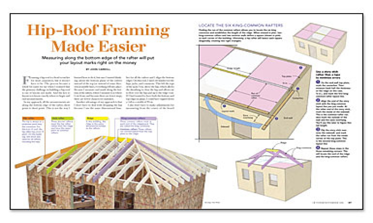 Gambrel Roof How To Hip Roof Framing Hip Roof Home Plans