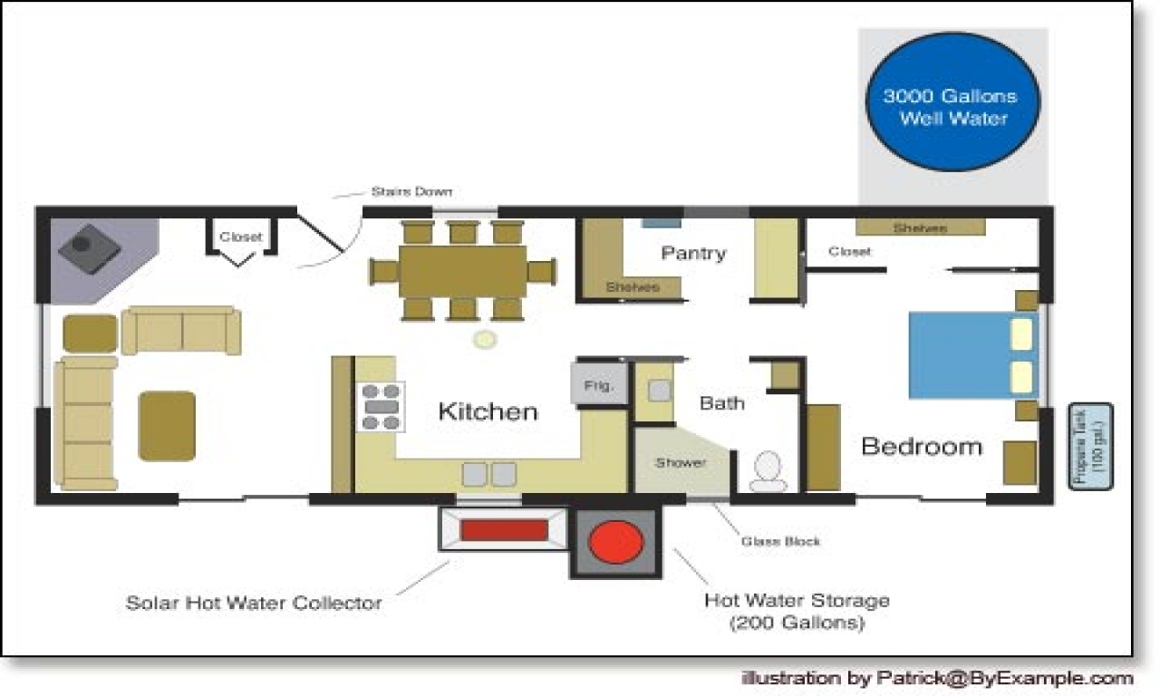 Simple Floor Plans For Houses Simple House Plans Simple Country House Plans Simple