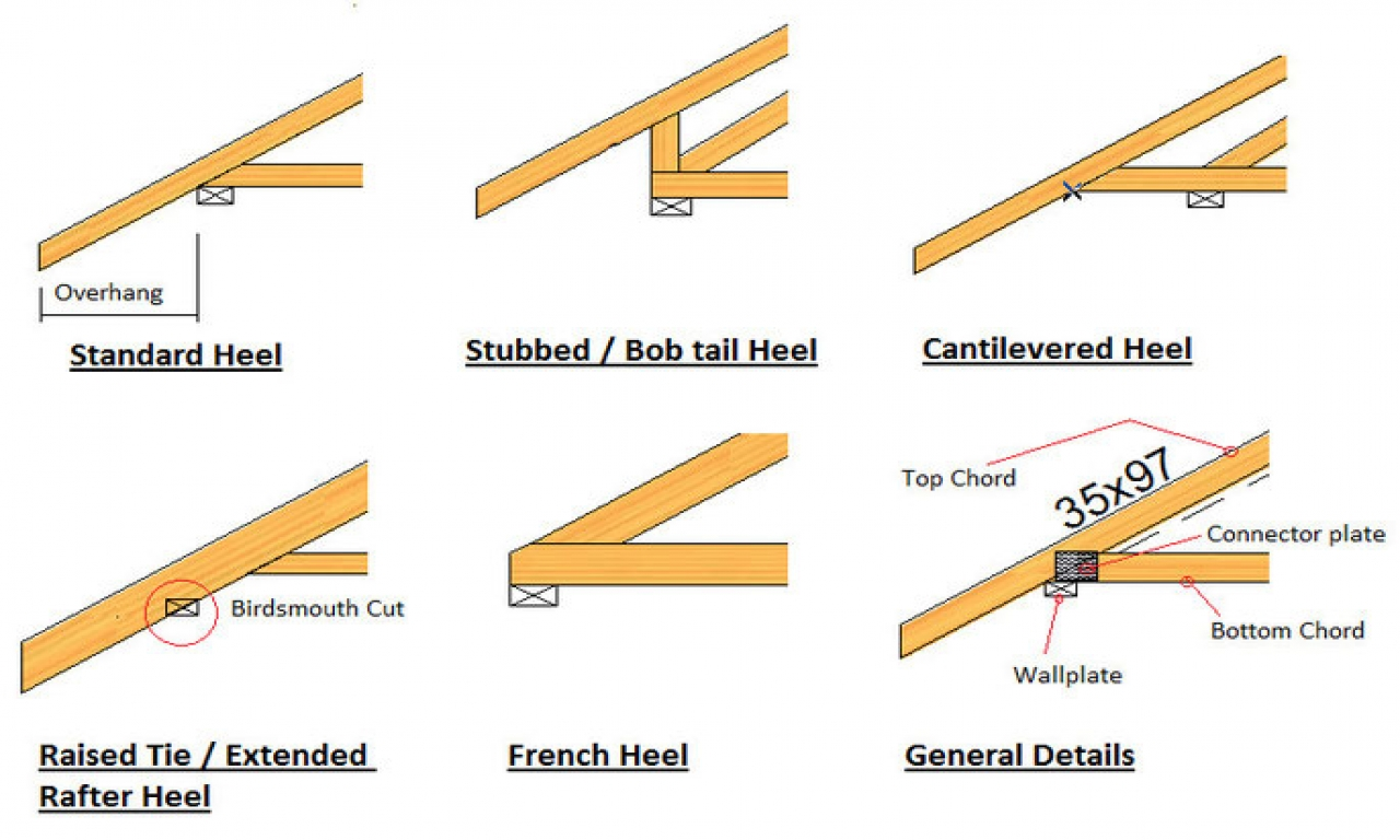 Tiny Homes Designs Truss Eave Detail Roof Eaves Detail Typical Eaves Detail
