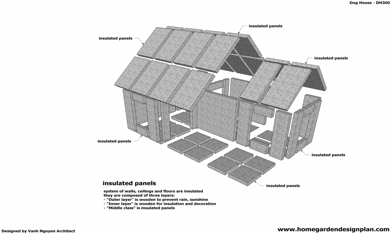 insulated dog house plans pdf