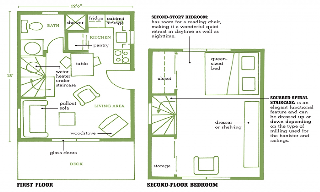 Small cabin floor plans with loft simple cabin floor plans Simple cottage floor plans