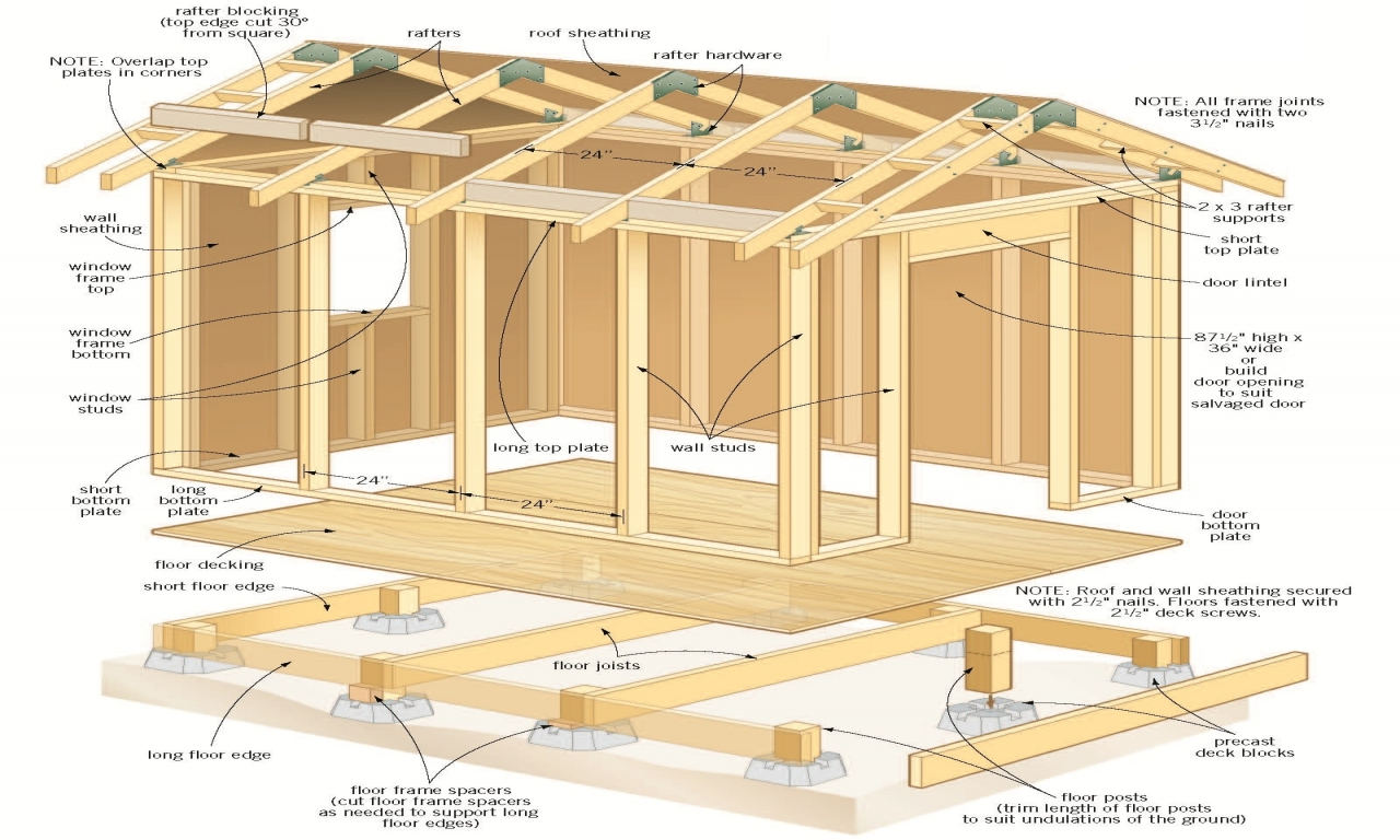 Garden Shed Plans Garden Shed Plans 12X16, building plans ...
