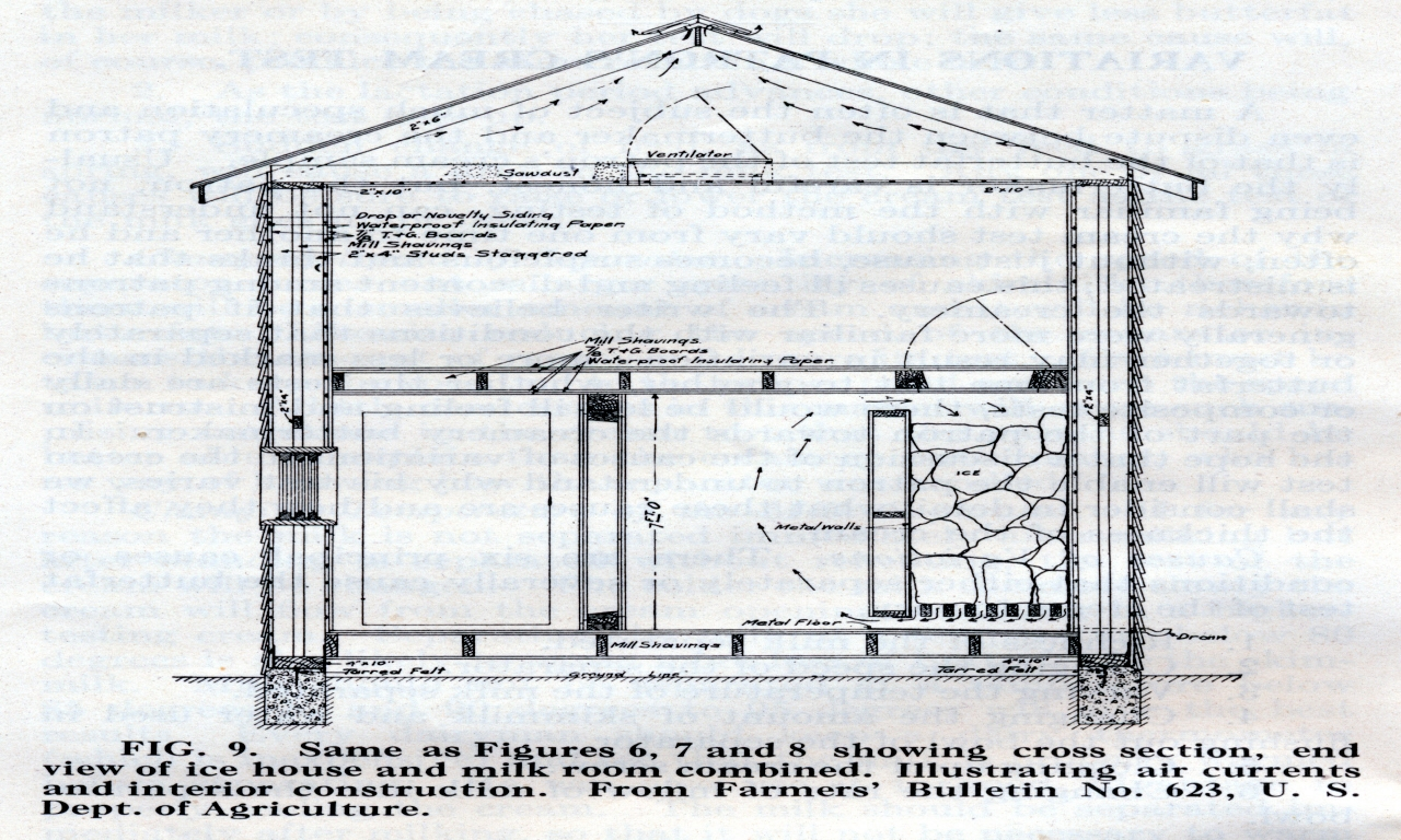 Ice House Plans Permanent Ice House Design Plans ... on ice luge stand plans, ice trailer plans, ice landscaping, ice boat plans, plant press plans, ice dogs, ice signs, ice office, stable plans, 8x10 ice shack plans, ice furniture, ice houses in the 1800s, ice building, ice houses on farms, ice appliances, indoor riding arena building plans, ice box plans, iceshanty plans, rustic ice chest plans, ice wedding,