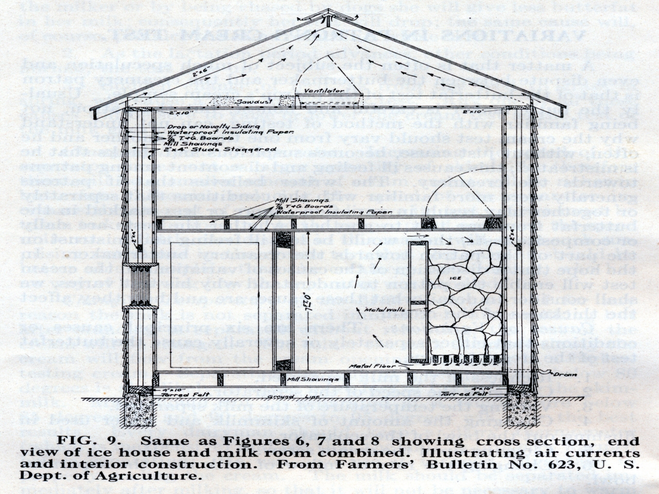 Ice House Floor Plans Permanent on permanent ice house on skid, water house plans, pet duck house plans, permanent ice house schematics, permanent ice house frame angle iron, snow house plans,