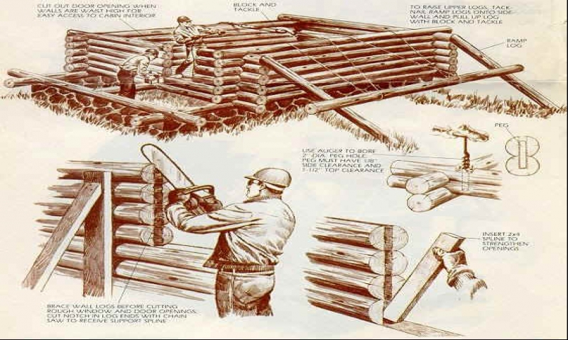 How to build a rug hooking frame how to build your own log for Build your own cabin plans